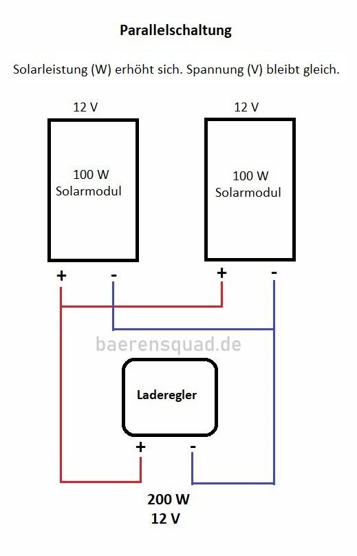 Schaltplan für Parallelschaltung von Solarmodulen für Camper, Wohnmobil und Van.