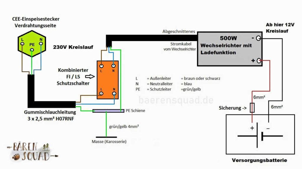 Schaltplan für 230 V Kreislauf mit Wechselrichter Einbau in den Camper.